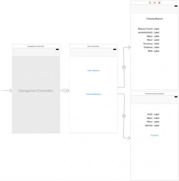 ibeacon-storyboard